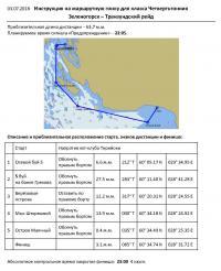 Инструкция для Qt на гонку Зеленогорск-Транзундский рейд