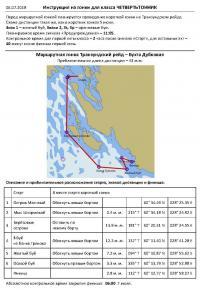 Инструкция для Qt на гонку Транзундский рейд - бухта Дубковая