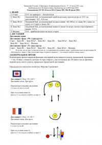 Распоряжение ГК на короткие гонки в Лахденпохья