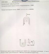 Инструкция на короткие гонки в Лахденпохья