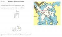 Инструкция на портовые гонки в Сортавале